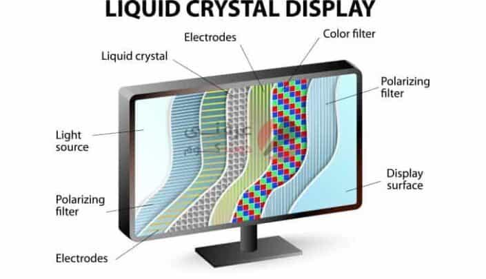 الفرق بين شاشات AMOLED و IPS ولماذا نفضل الأولى؟ 4