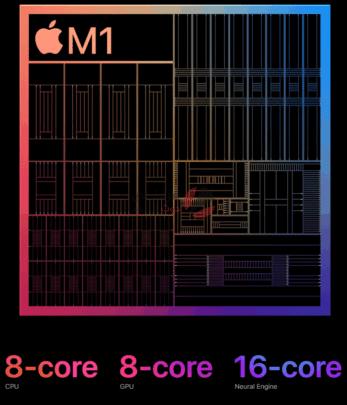مواصفات ومميزات وعيوب وسعر iPad Pro 2021 بحجميه 1