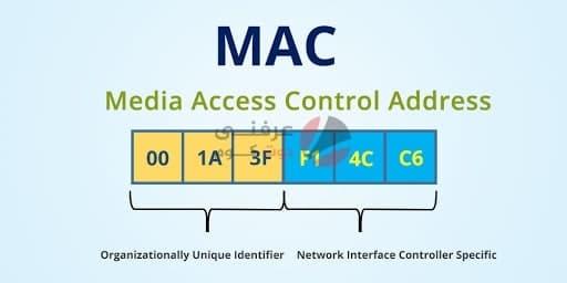 مواقع ويب تتيح لك معرفة نوع الجهاز من Mac Address