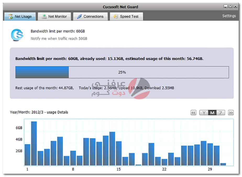 أفضل 5 تطبيقات ويندوز 10 لمراقبة استخدام الانترنت 3