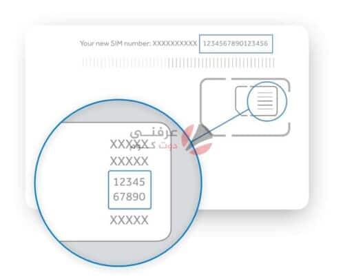 تجربة تحويل خط الهاتف المحمول بنفس الرقم - من اتصالات الى We في 24 ساعة 1