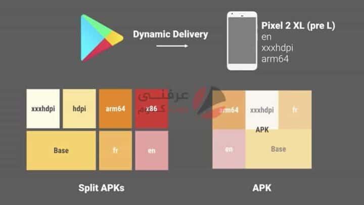 ما هو ملف AAB لنظام Android وكيف يختلف عن APK؟ 3